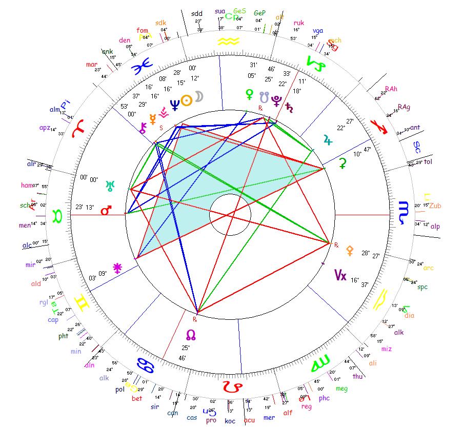 Uranus into Taurus 2019 - 4.png