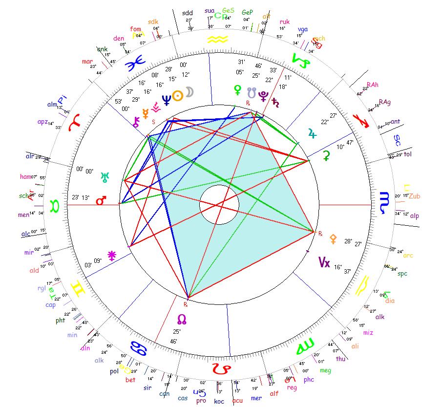 Uranus into Taurus 2019 - 5.png