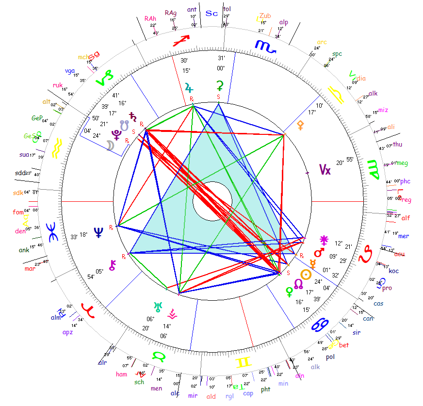 Full Moon/Partial Lunar Eclipse — Heaven and Earth Community