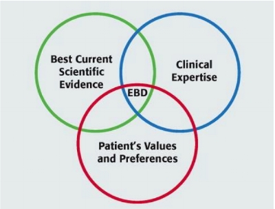 Patient's values and preferences.jpg
