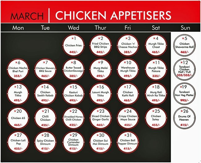 Warehouse Cafe Menu Connaught Place 3