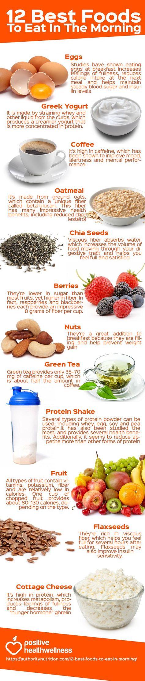 12 Healthy Foods for Breakfast.jpg