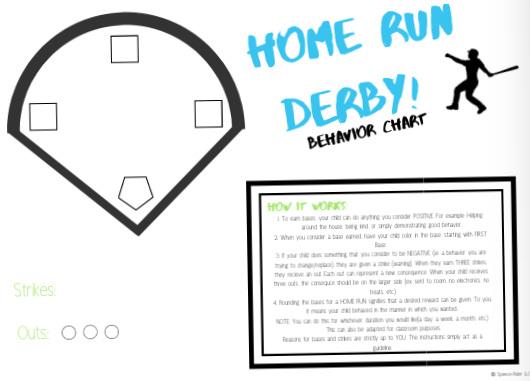 Home Run Derby Behavior Chart