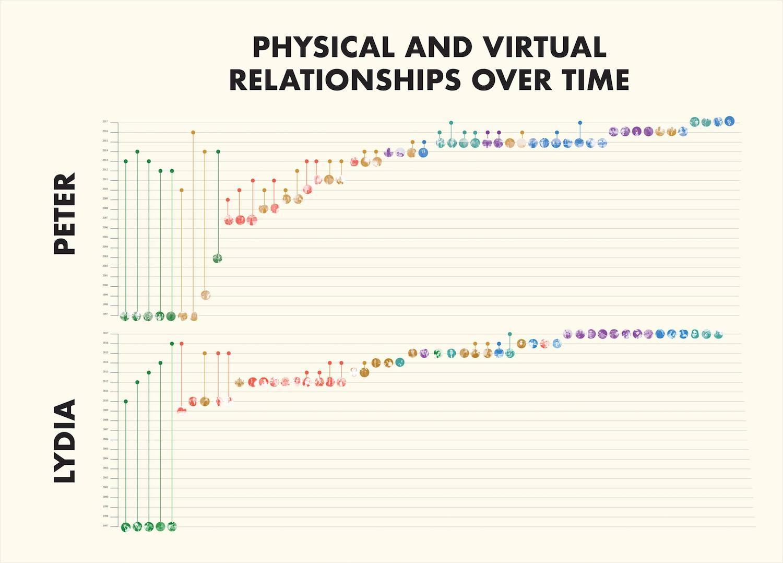 physicalrelation.jpg
