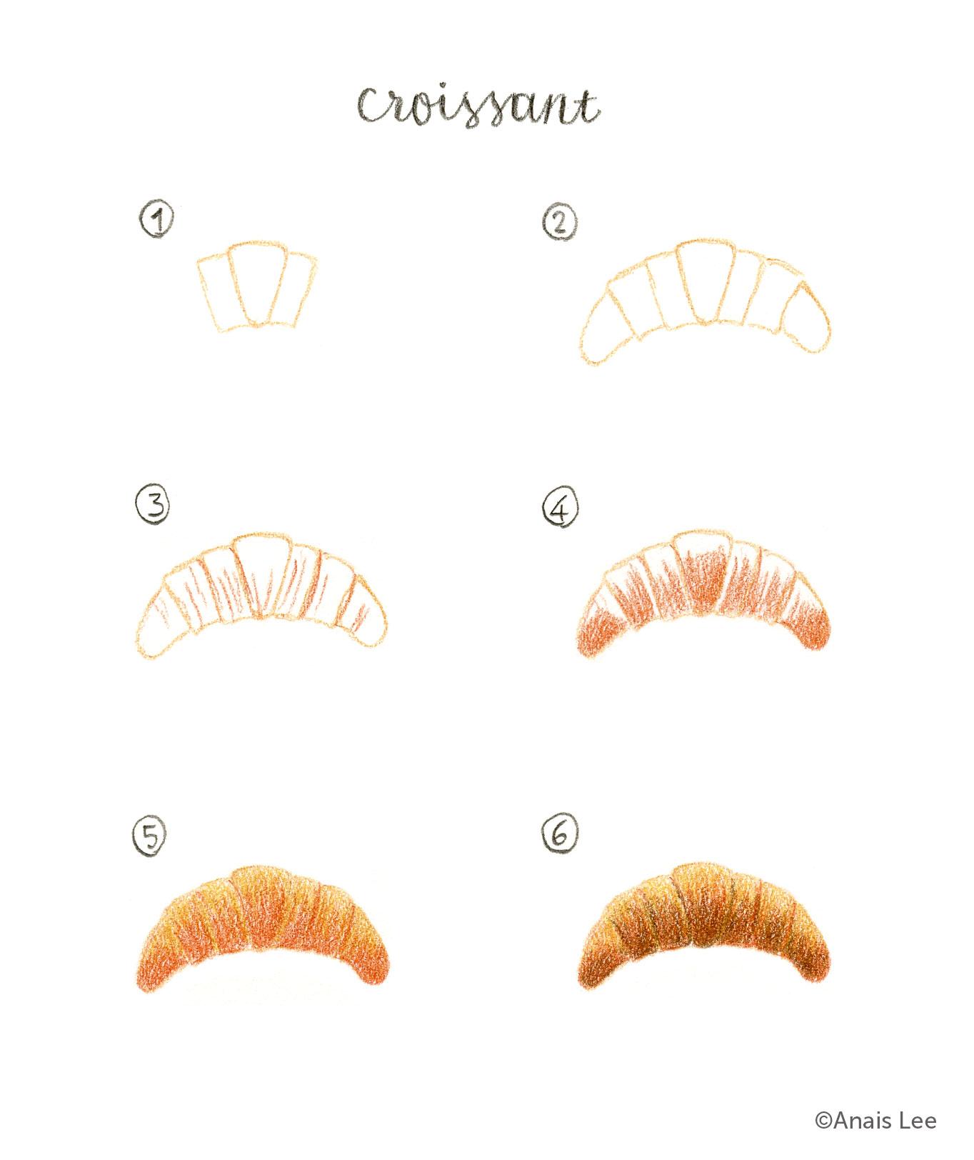 croissant_steps.jpg