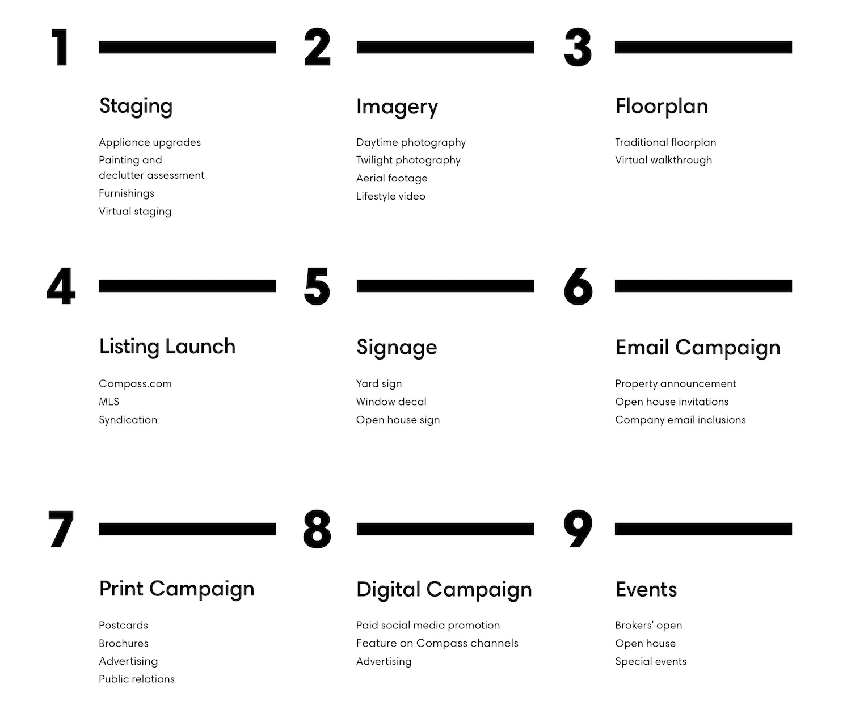 marketing.timeline.jpg