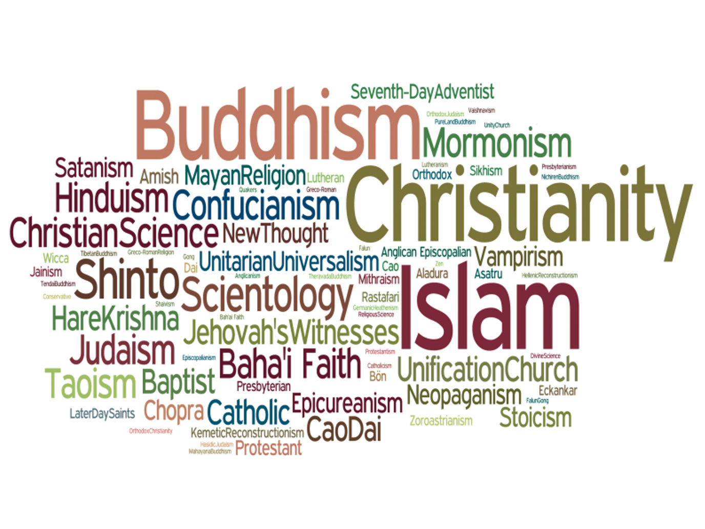religion+wordcloud.jpg
