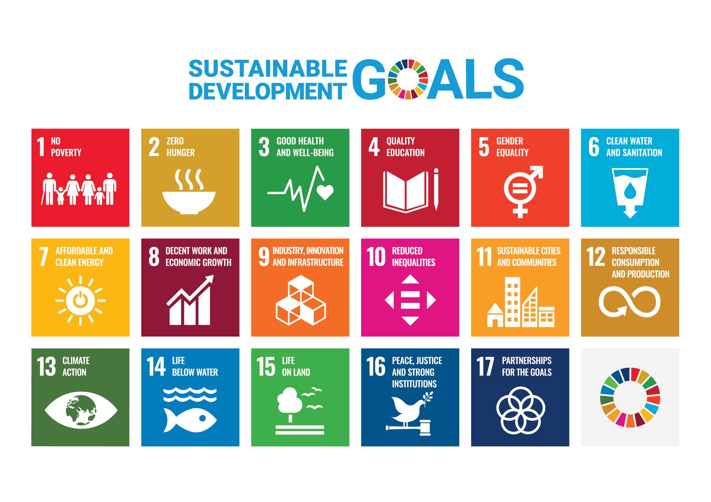 E SDG Poster 2019_without UN emblem_WEB.png