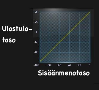 FX-Dynamiikka_Siirtofunktio.jpg