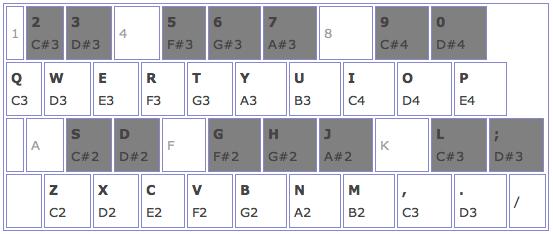 Syntetisaattori_KeyMap.jpg
