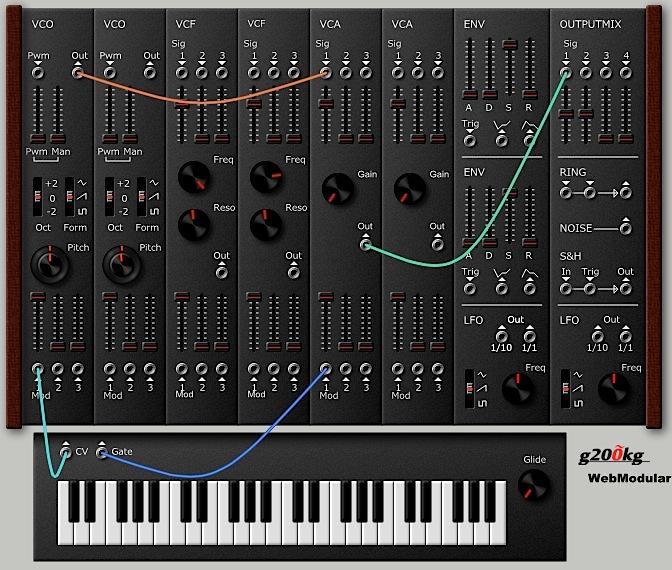 Syntetisaattori_Gate.jpg