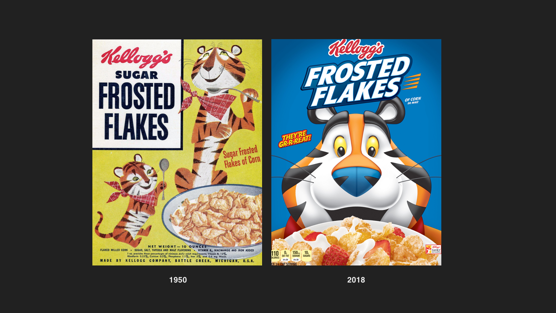 Kellogg's has simply dropped the word sugar and updated Tony the Tiger, but actual cereal remains the same even after last 60 years