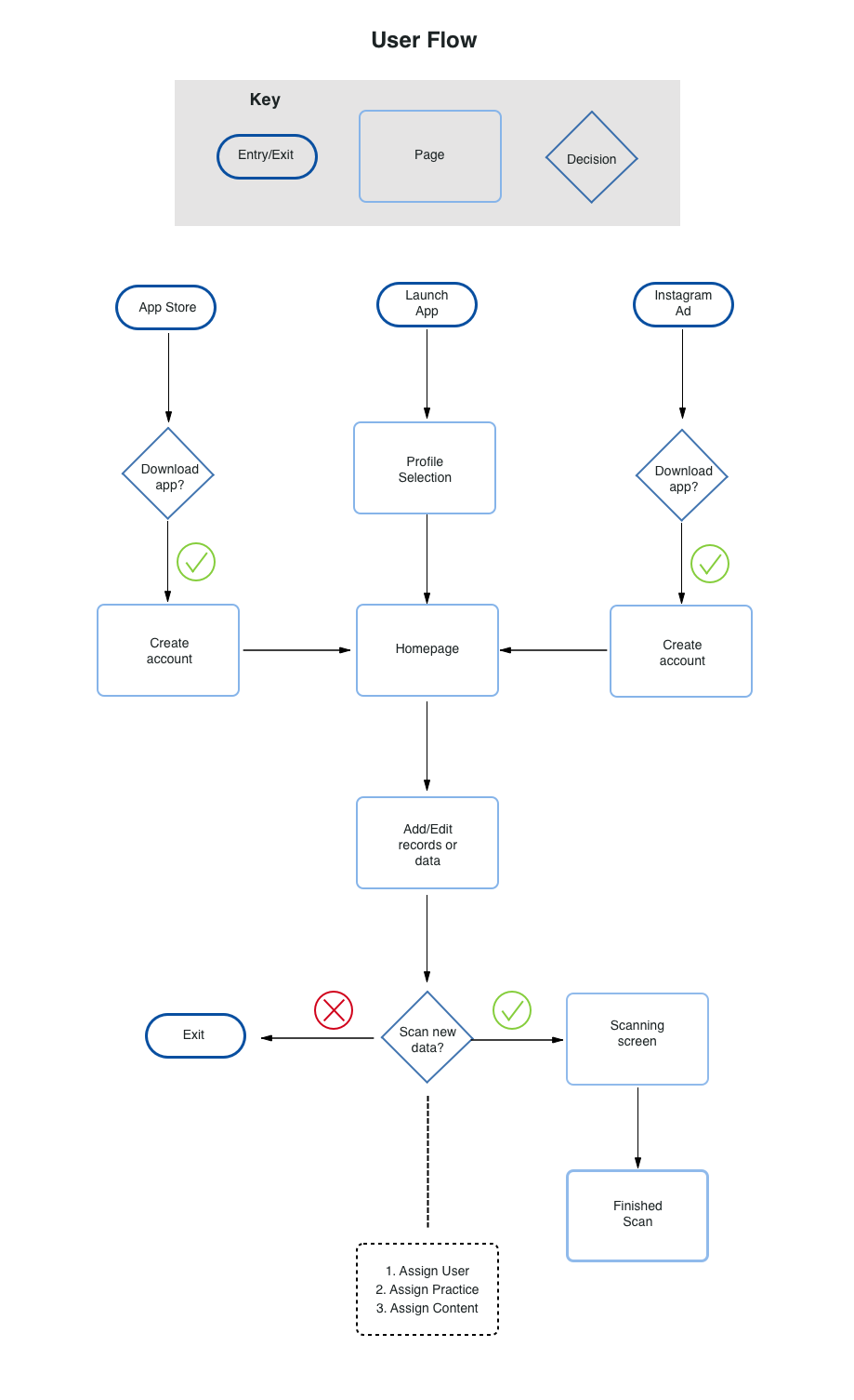 Health-i User Flow.png