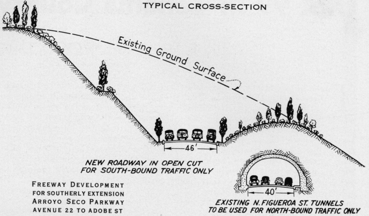 26. Freeway development in Elysian Park, 1940