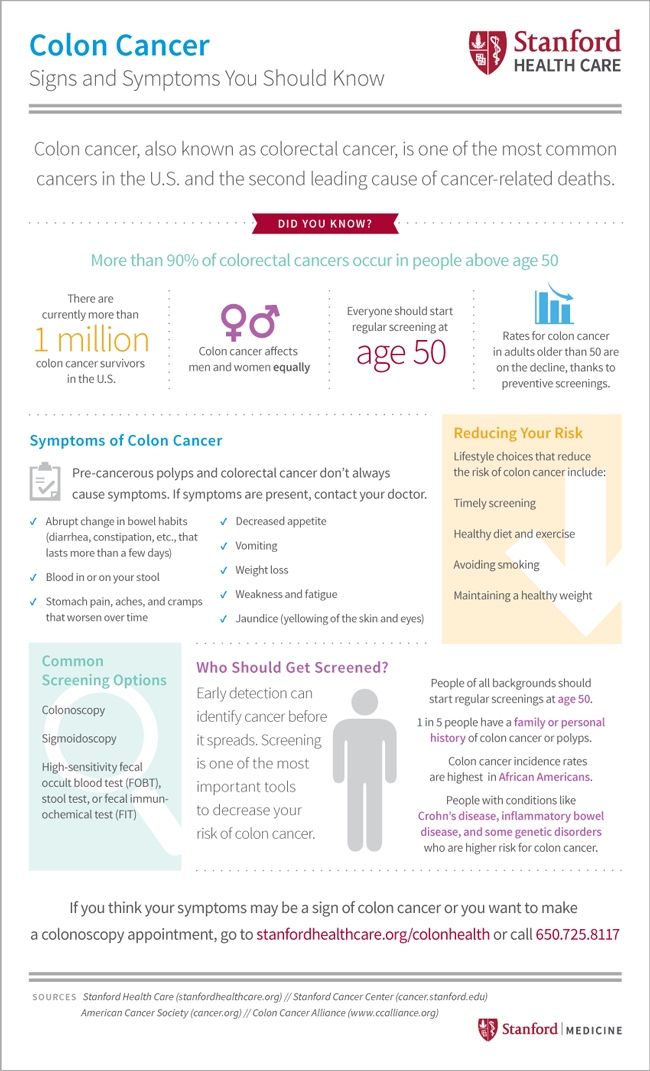 Colon cancer infographic.