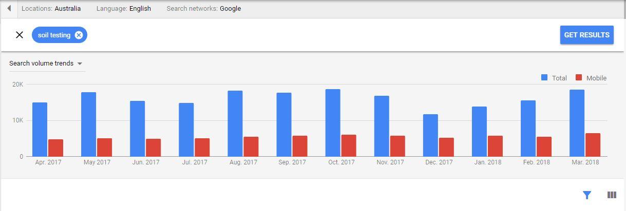 keyword trend graph.JPG