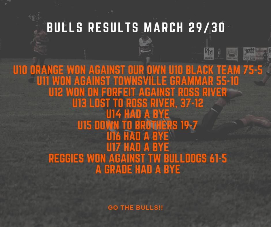 bulls results March 30.jpg
