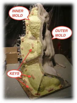 """Inner and outer mold in process on """"Temple Goddess"""""""