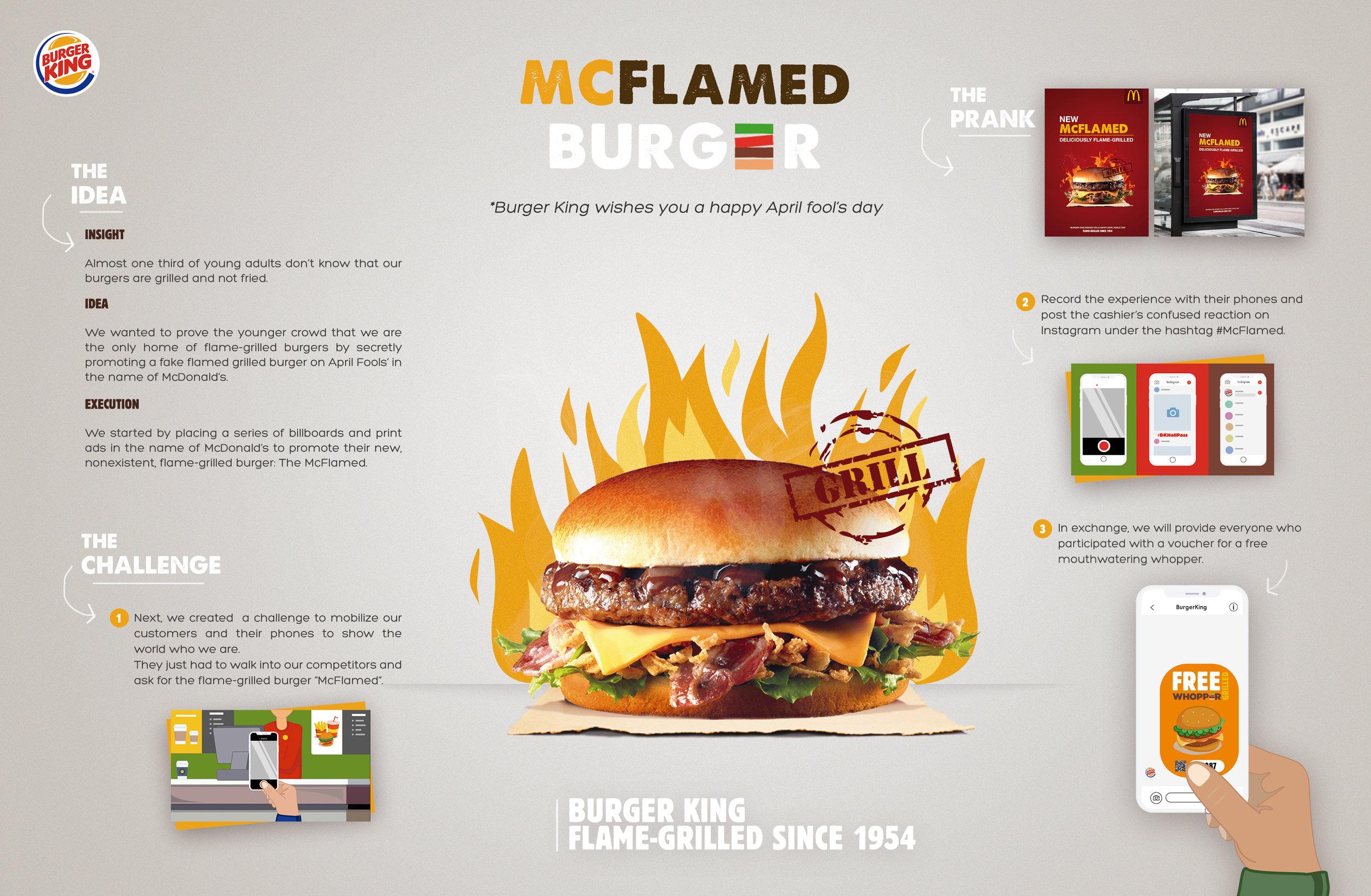 McFlamed board.png