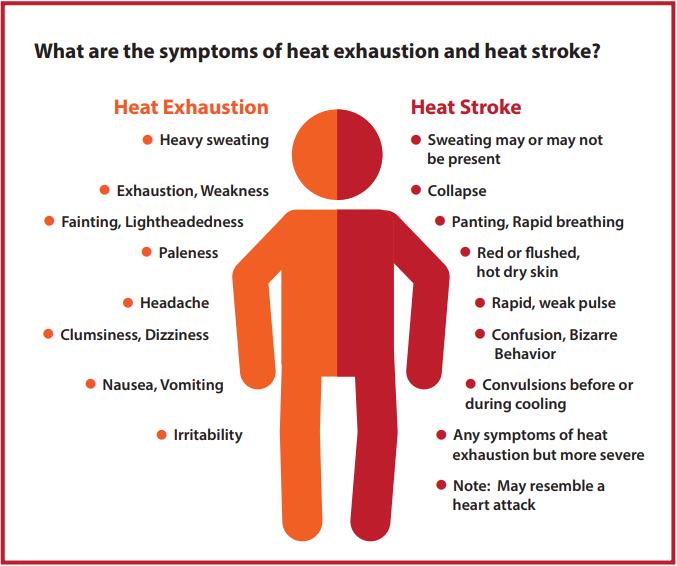 Heat stroke.png