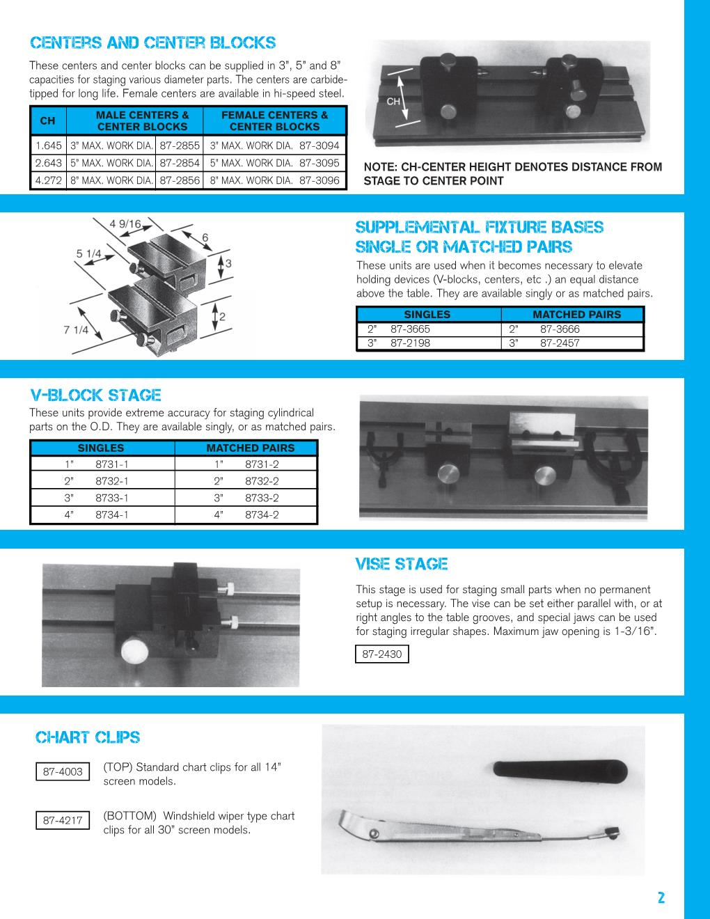 Unlimited Services Chart & Fixture Catalog 12.2018 FINAL Page 003.jpg