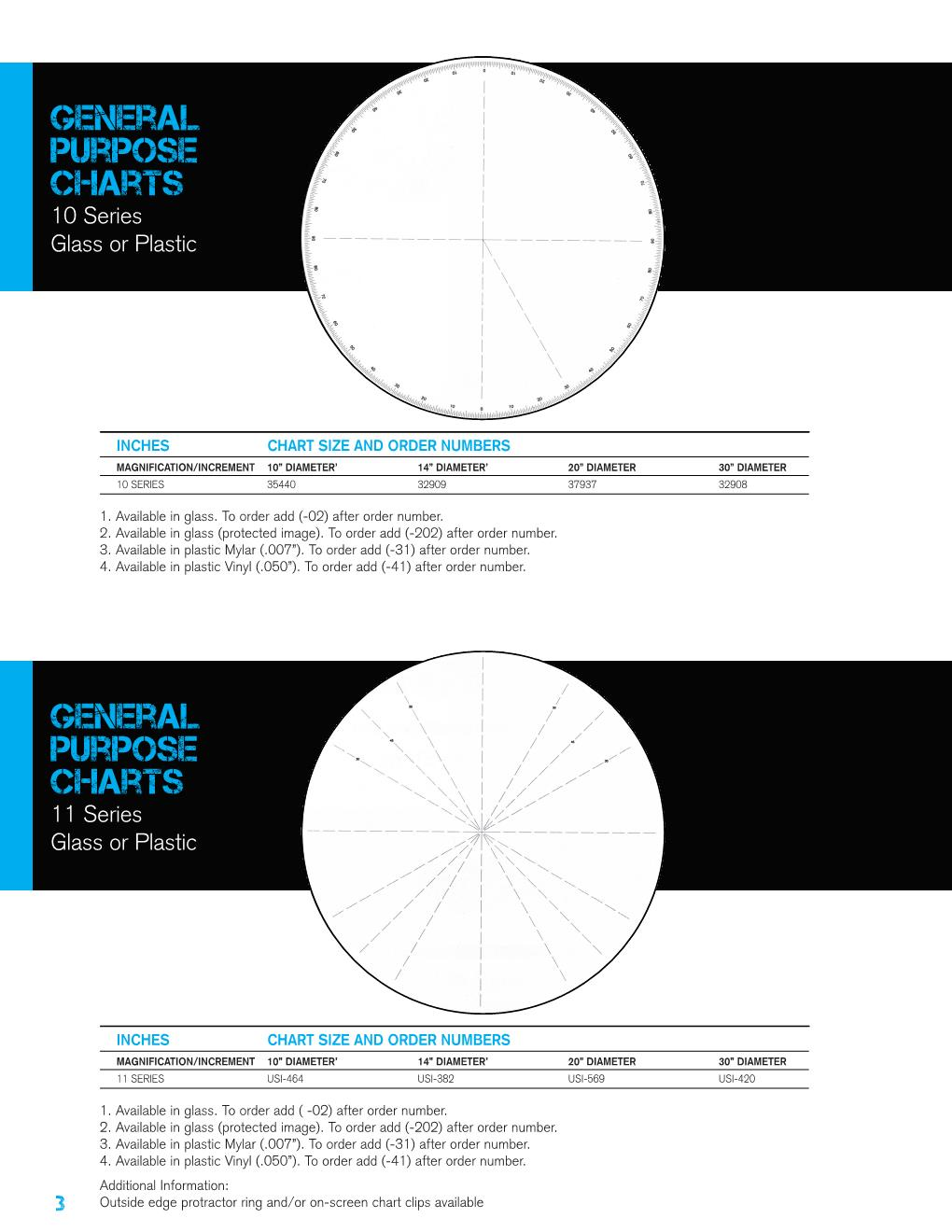 Unlimited Services Chart & Fixture Catalog 12.2018 FINAL Page 004.jpg