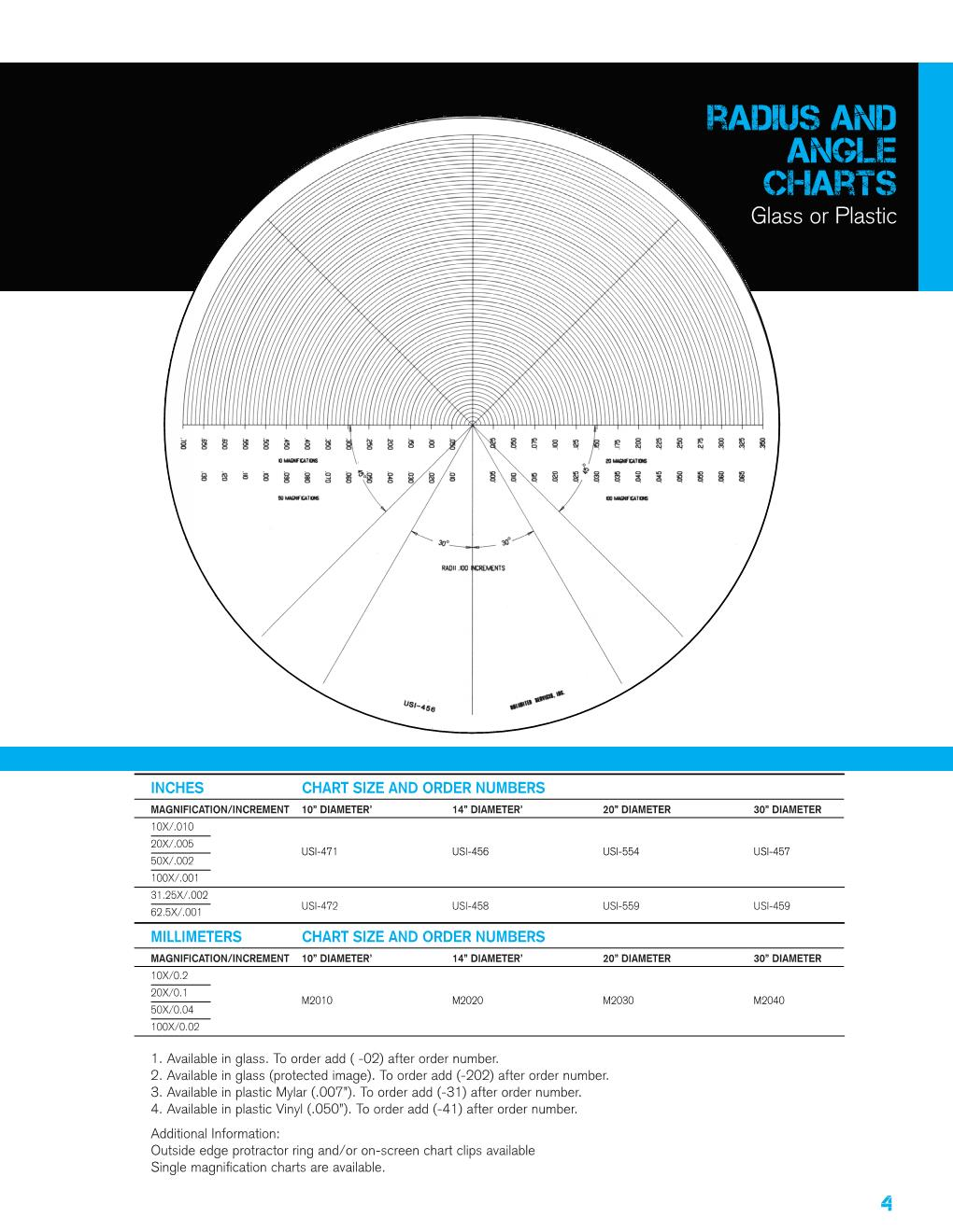 Unlimited Services Chart & Fixture Catalog 12.2018 FINAL Page 005.jpg