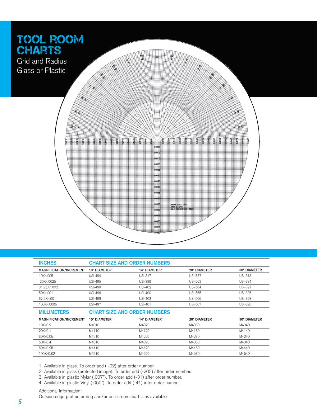 Unlimited Services Chart & Fixture Catalog 12.2018 FINAL Page 006.jpg