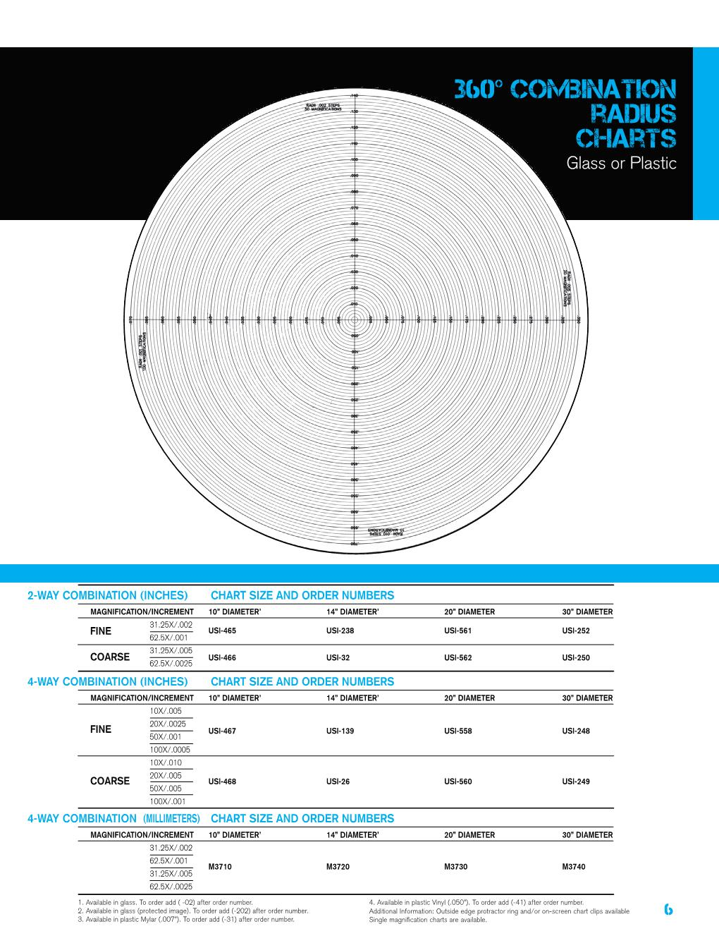 Unlimited Services Chart & Fixture Catalog 12.2018 FINAL Page 007.jpg