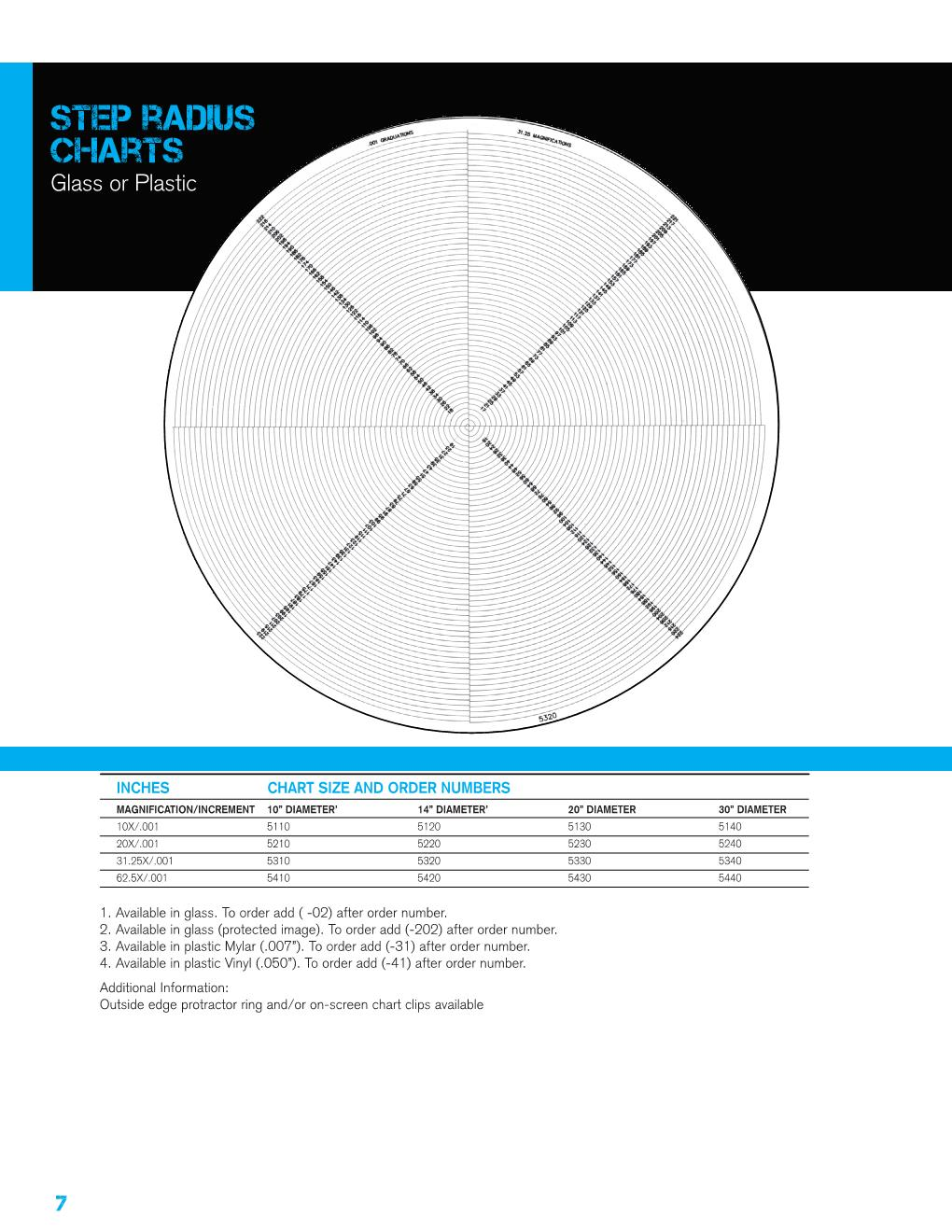 Unlimited Services Chart & Fixture Catalog 12.2018 FINAL Page 008.jpg