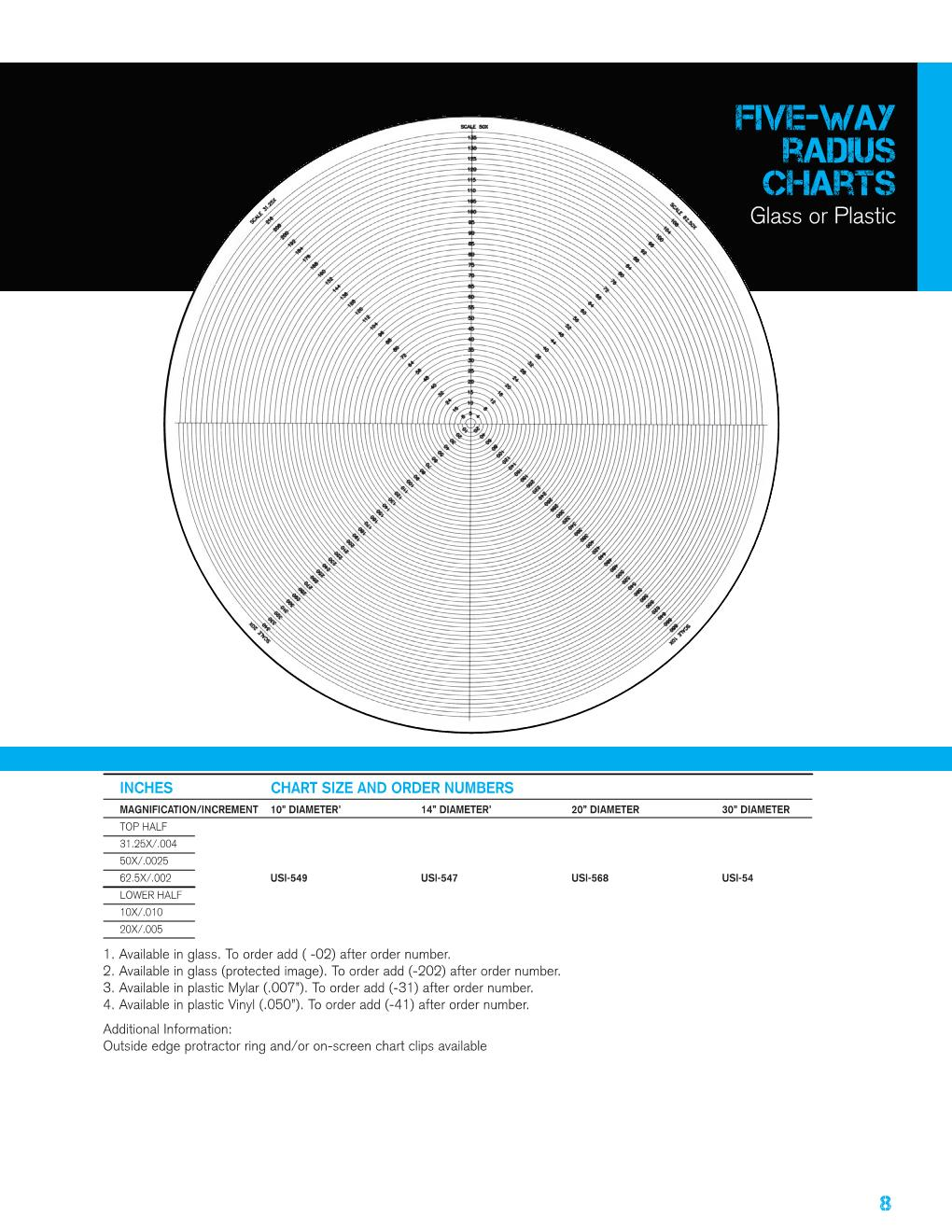Unlimited Services Chart & Fixture Catalog 12.2018 FINAL Page 009.jpg
