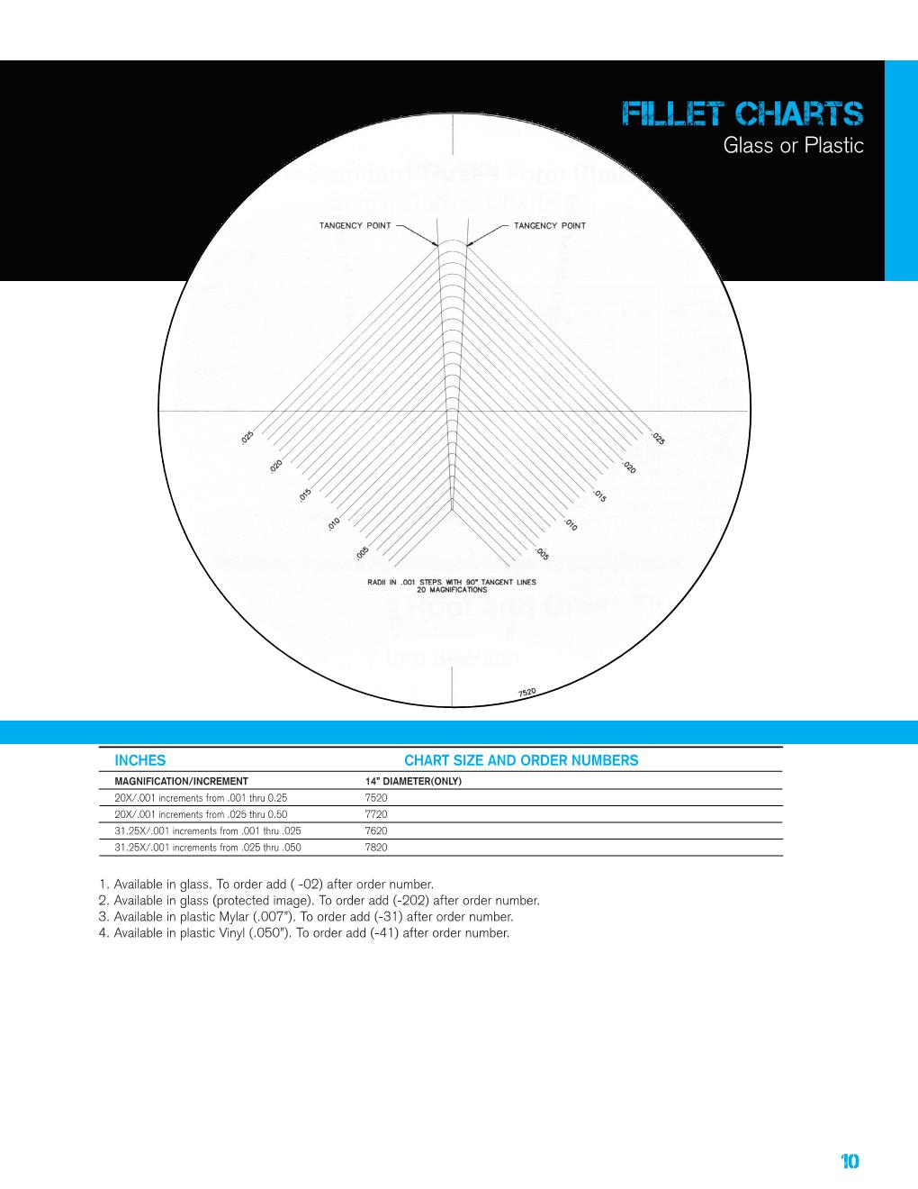 Unlimited Services Chart & Fixture Catalog 12.2018 FINAL Page 011.jpg
