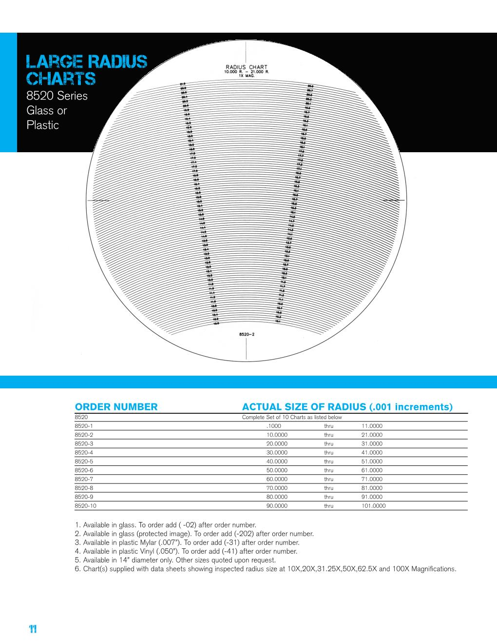 Unlimited Services Chart & Fixture Catalog 12.2018 FINAL Page 012.jpg