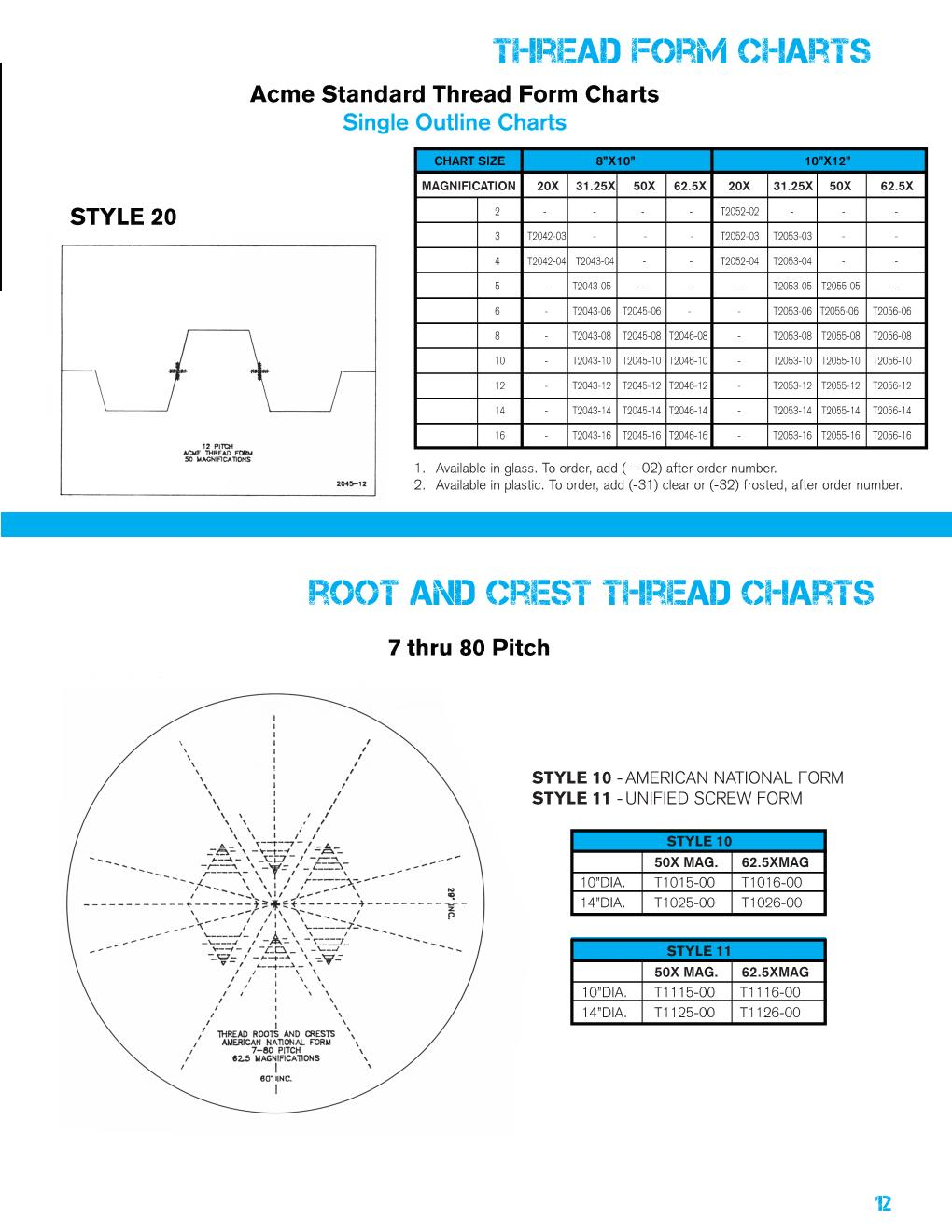 Unlimited Services Chart & Fixture Catalog 12.2018 FINAL Page 013.jpg