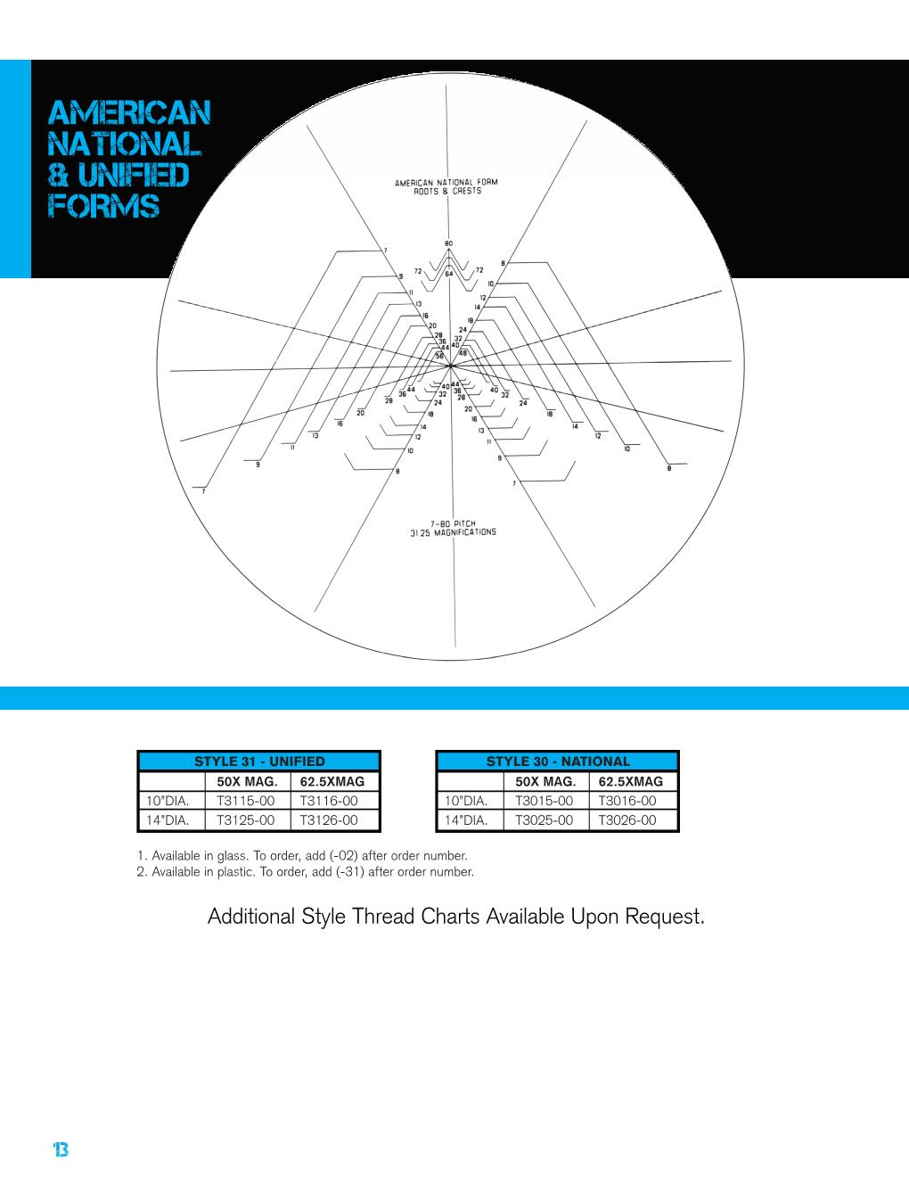Unlimited Services Chart & Fixture Catalog 12.2018 FINAL Page 014.jpg