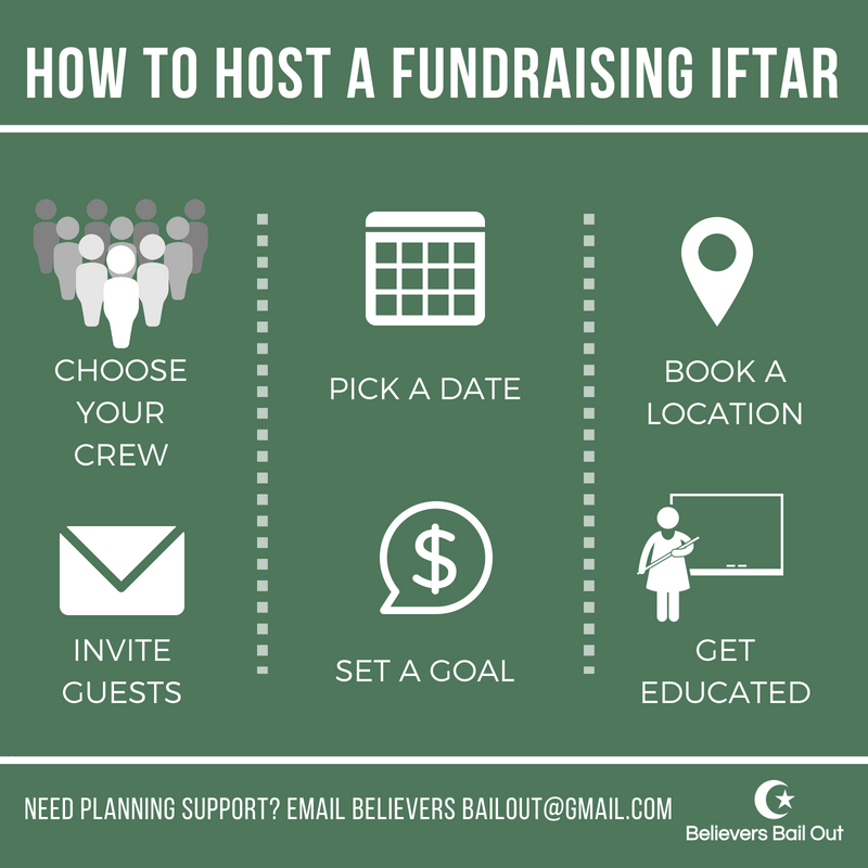 How to host iftar.png