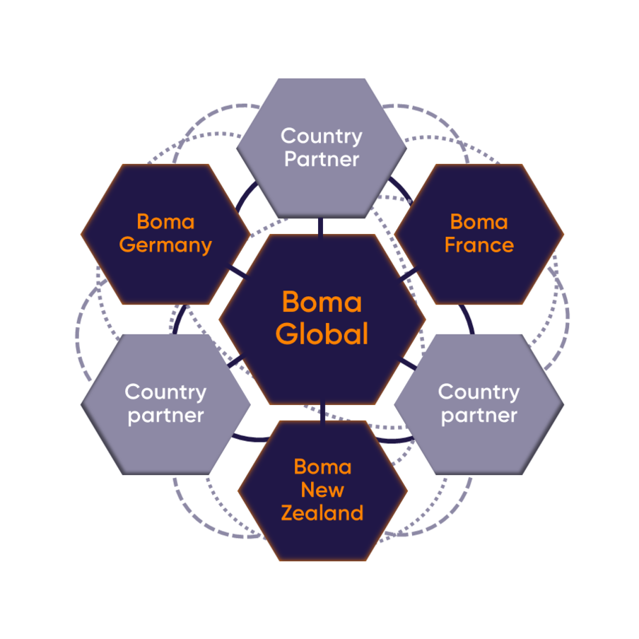 Boma+Network.png