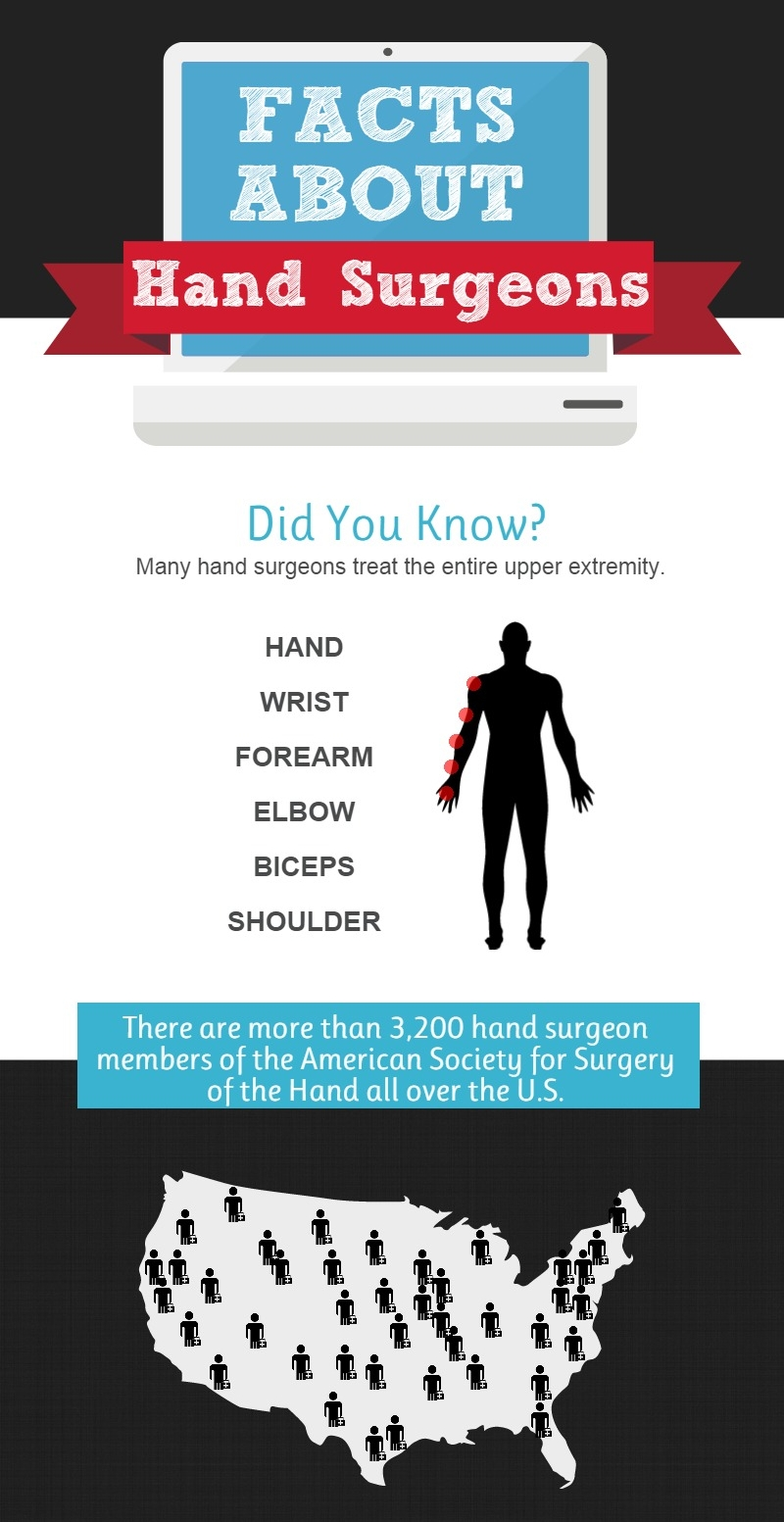 What is a Hand Surgeon v2 FINAL.jpg