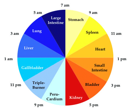 Chinese clock Blog.doc.png