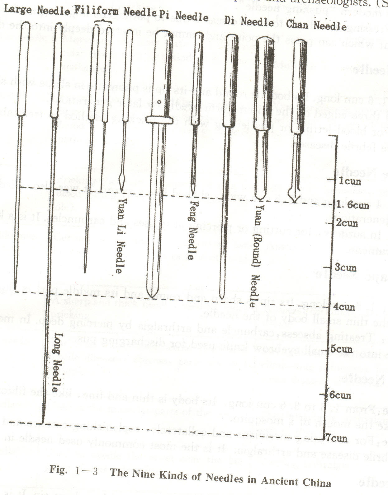 "The nine needles that were first describes in the Nei Jing, were tools that varied in length and diameter and used for different techniques. The Nei Jing states that these nine needles, ""have a relationship to yin and yang, and the four seasonal energies."" Each needle has specific form to correspond to different conditions. ""The first needle, called chan zhen, superficially punctures the skin. The second needle, called yuan zhen, does not penetrate but instead massages acupoints on the flesh and muscles. The third needle, ti zhen, punctures the vessels. The fourth needle, feng zhen, punctures and draws blood from capillaries and small veins. The fifth needle, fei pi zhen, lances the skin to drain pus. The sixth needle, yuan li zhen, punctures the joints for Bi conditions. The seventh needle, hao zhen, punctures the acupoints on the flesh. The eighth needle, chang zhen, punctures deep fleshy locations. The ninth needle, da zhen, punctures the abdomen to relevive edema or masses. Choose these needles wisely for the appropriate occasion."" (Ni 1995)"