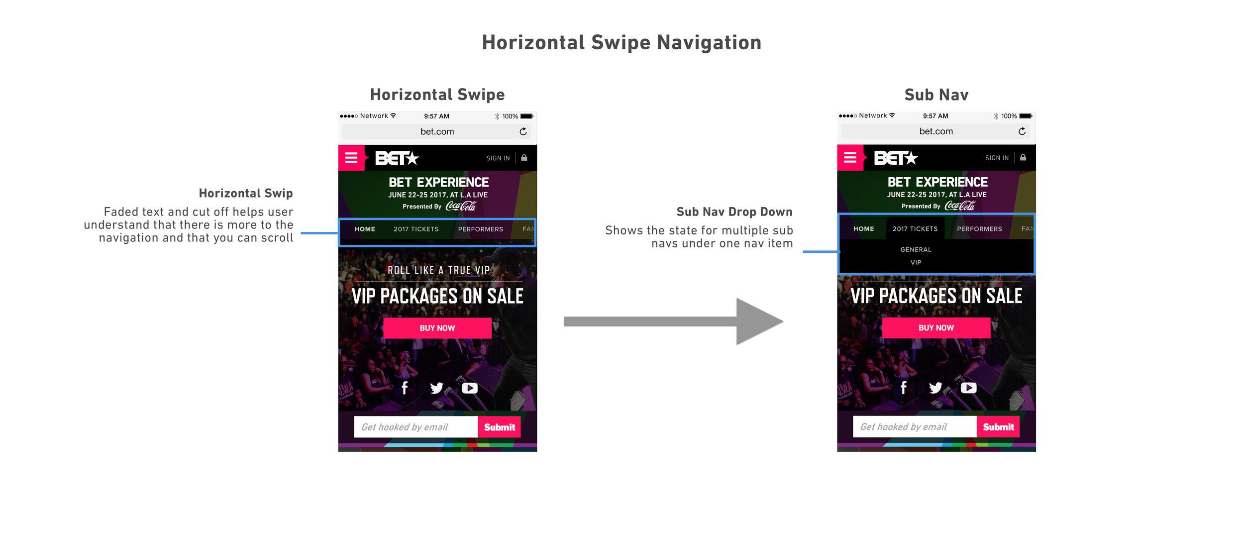 horizontal_swipe_nav.jpg