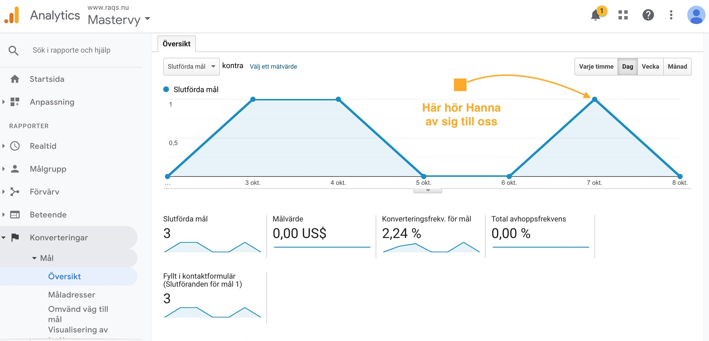 Exempel på mål i Google analytics