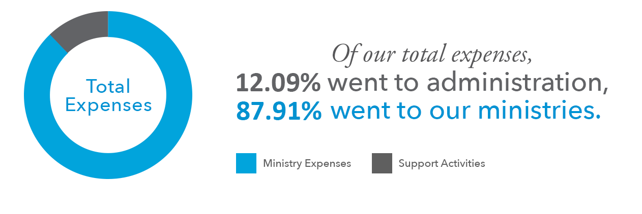 total-expenses-2017.png