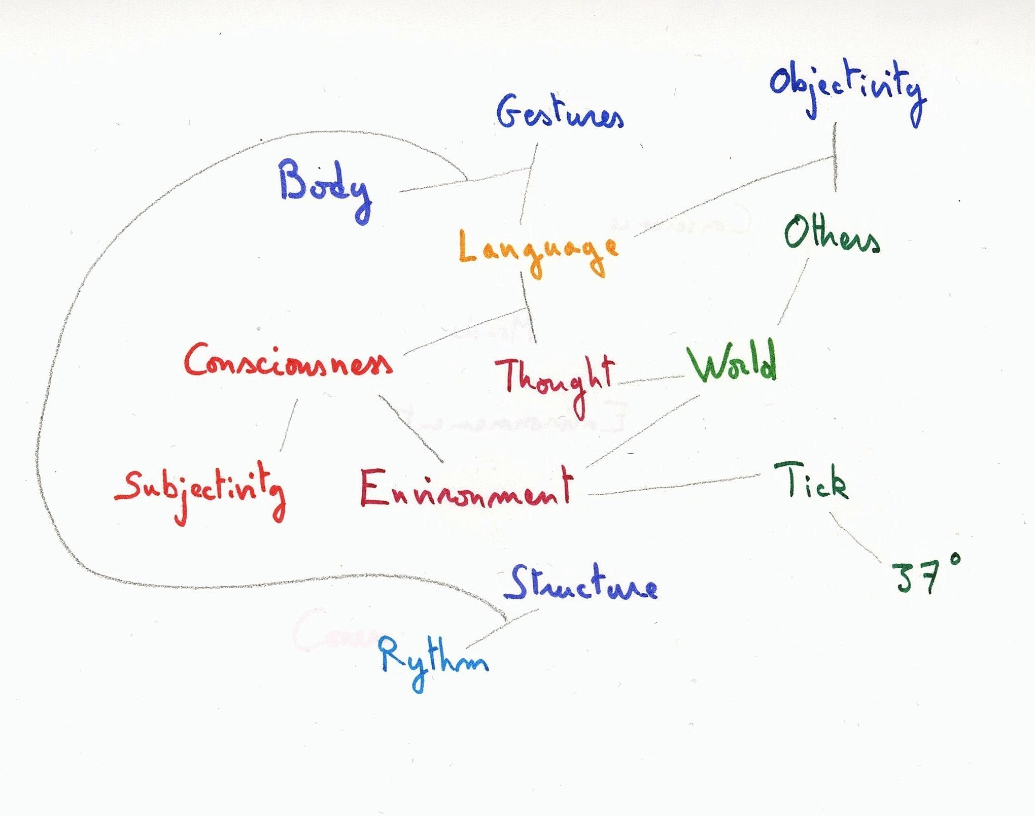 Idéographie - 2011