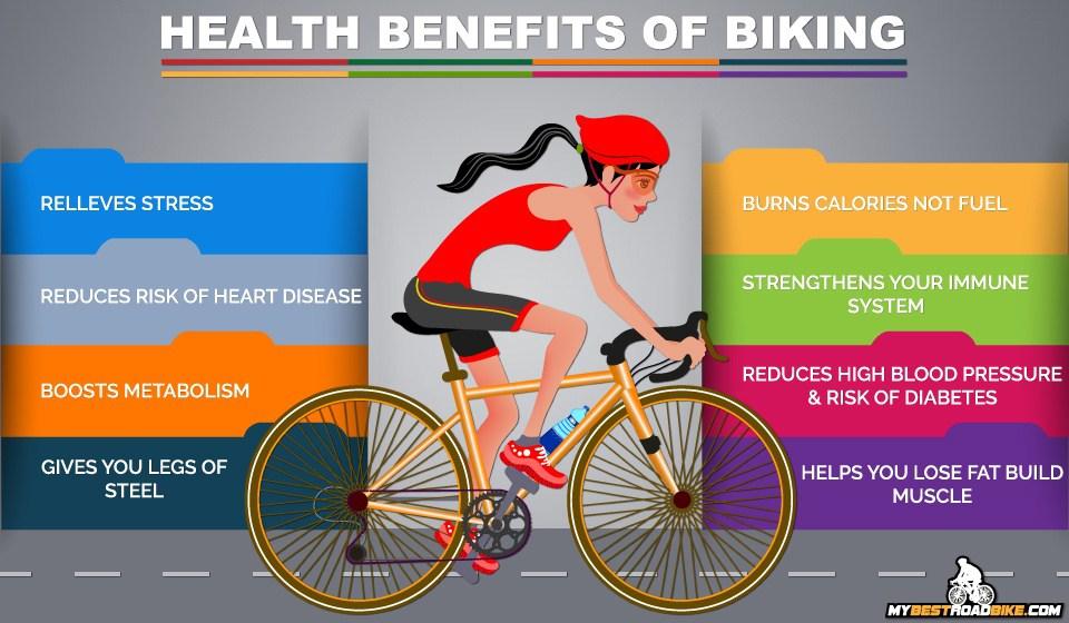 HEALTH-BENEFITS-OF-BIKING-INFOGRAPHICS (1).jpg