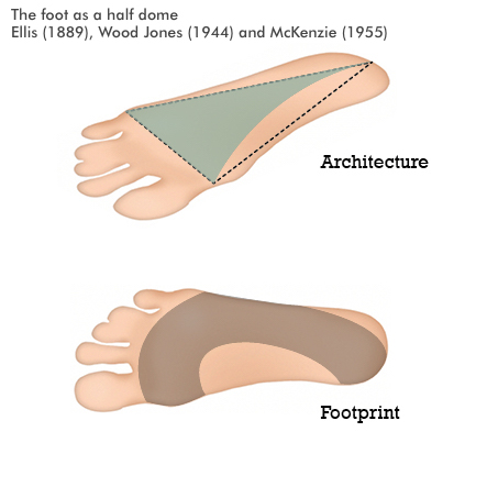 FOOT-AS-A-HALF-DOME.jpg