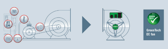 Belt_Drive_vs_RadiFit_-_541x160.jpg