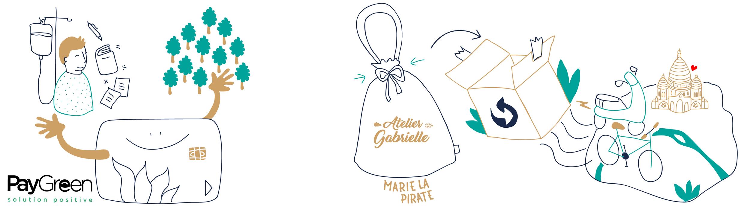 Céline parle de l'engagement d'Atelier Gabrielle dans La Vraie Dose