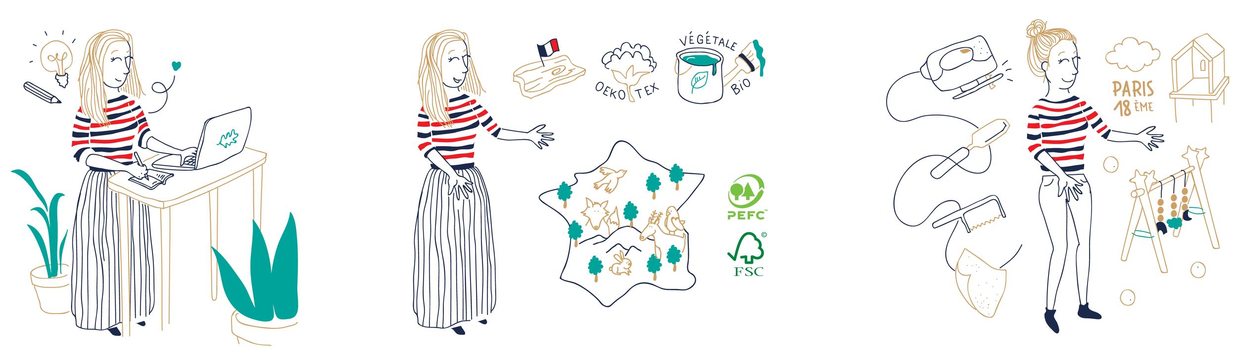 Merci à Céline fondatrice d'Atelier Gabrielle d'être venue papoter entrepreneuriat et parcours de vie le temps d'une newsletter de La Vraie Dose