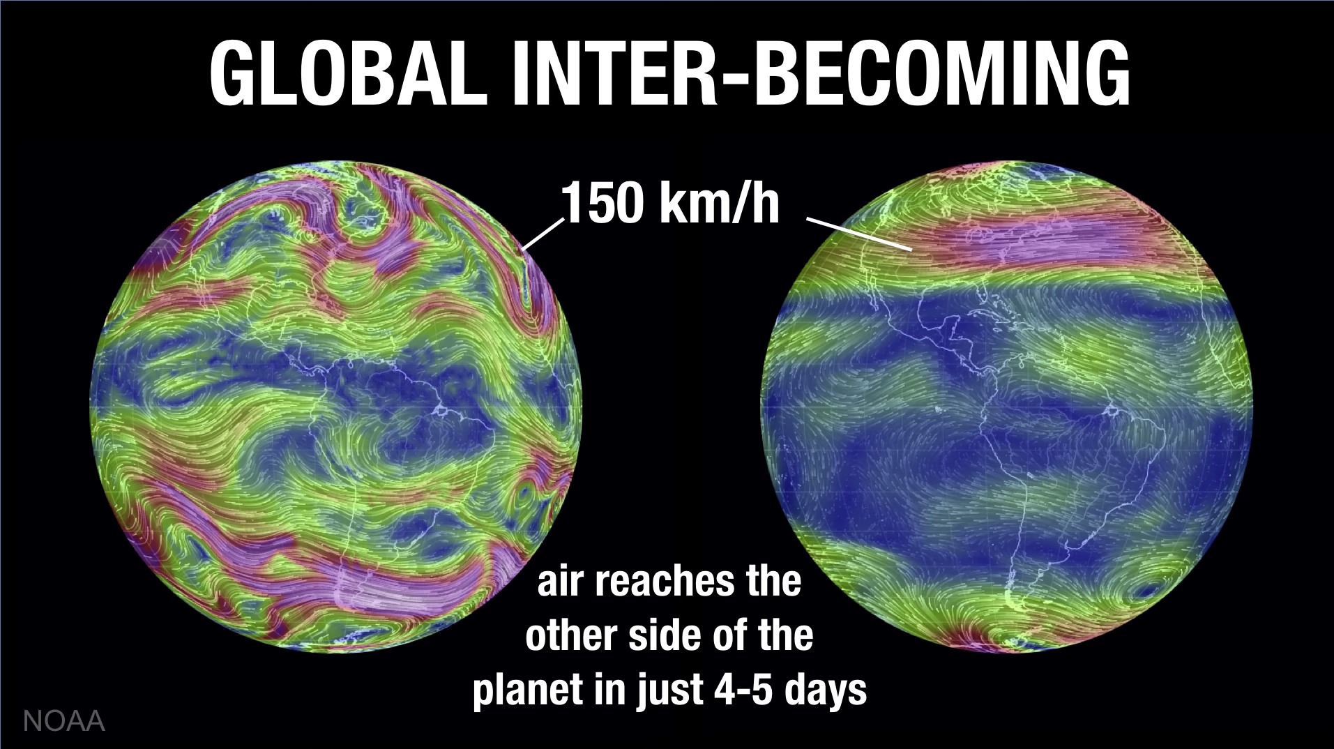 These images show the winds across the Earth at two different altitudes. Brighter areas are moving at 150 km/h. This means part of your next breath was on the other side of the planet less than a week ago. When you exhale that breath it could soon become part of a flower in Peru.  Part of you today was the food you ate yesterday and in 5 days part of you will be in falling in a rain drop onto the Great Wall in China.